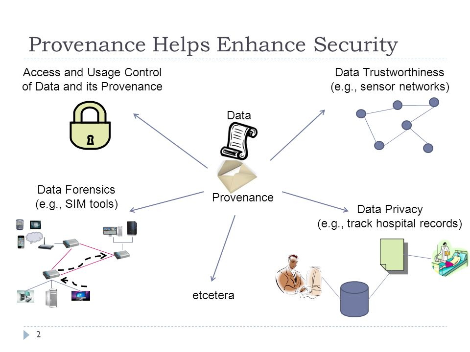 Provenance Helps Enhance Security 2 Data Forensics (e.g., SIM tools) Data Trustworthiness (e.g., sensor networks) Access and Usage Control of Data and its Provenance Data Privacy (e.g., track hospital records) Data Provenance etcetera