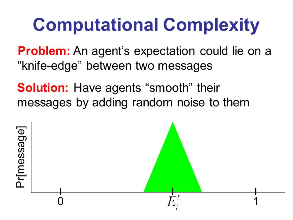 Computational Complexity Problem: An agents expectation could lie on a knife-edge between two messages 10 Pr[message] Solution: Have agents smooth their messages by adding random noise to them