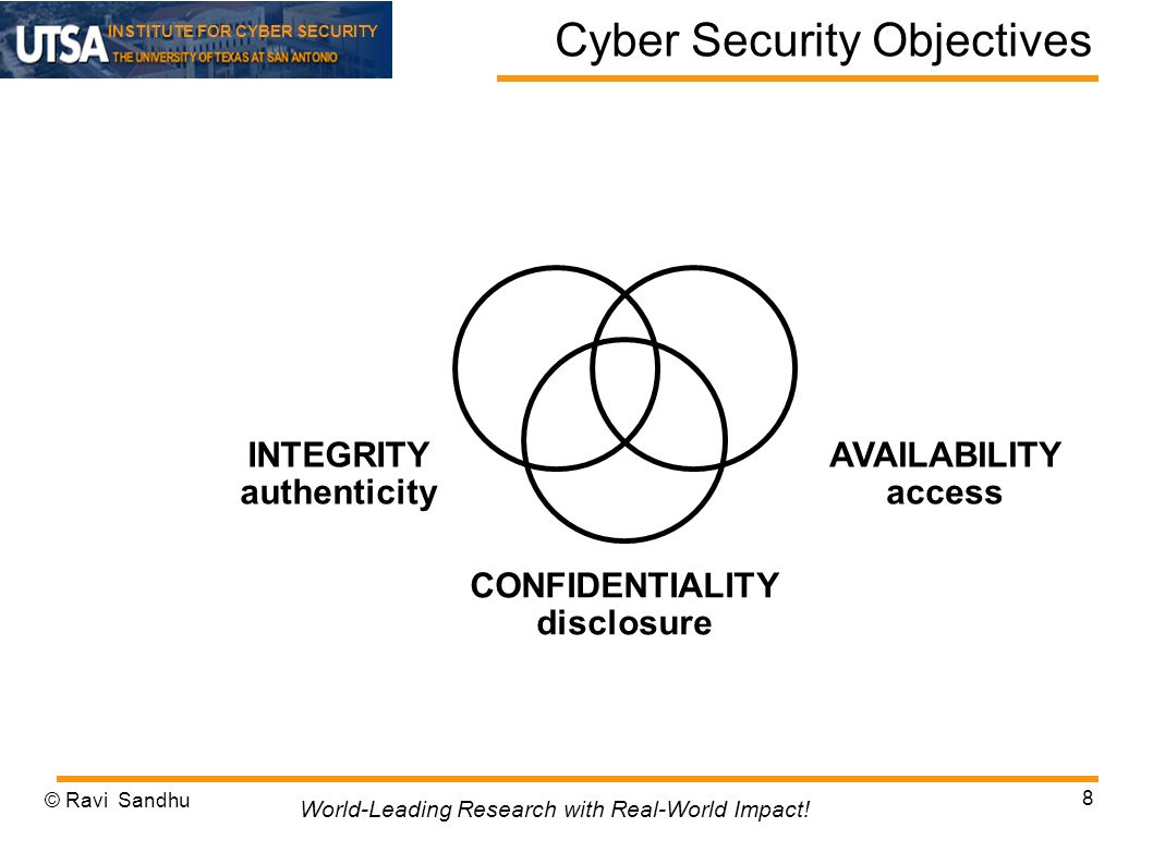 INSTITUTE FOR CYBER SECURITY Cyber Security Objectives INTEGRITY authenticity AVAILABILITY access CONFIDENTIALITY disclosure © Ravi Sandhu 8 World-Leading Research with Real-World Impact!