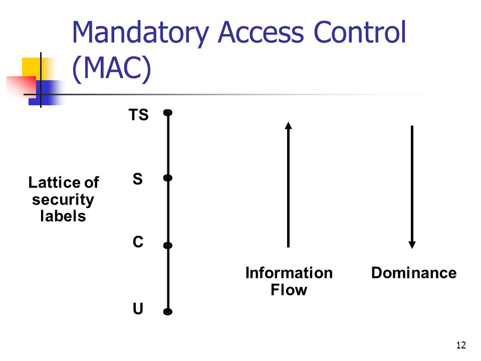 12 Mandatory Access Control (MAC) TS S C U Information Flow Dominance Lattice of security labels