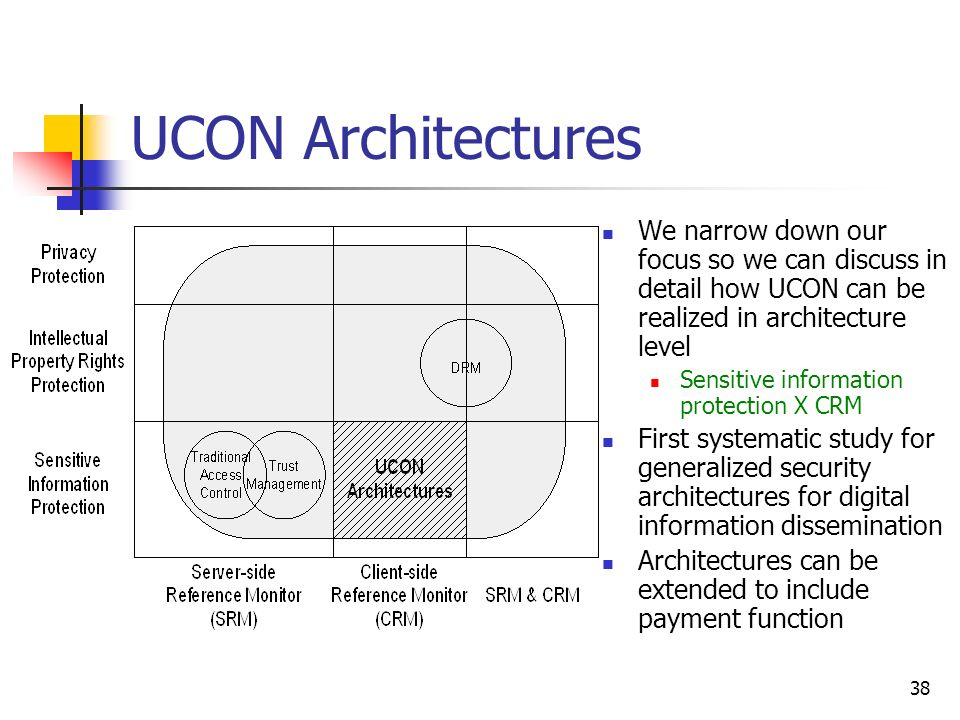 38 UCON Architectures We narrow down our focus so we can discuss in detail how UCON can be realized in architecture level Sensitive information protection X CRM First systematic study for generalized security architectures for digital information dissemination Architectures can be extended to include payment function