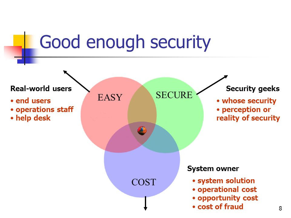 8 Good enough security EASY SECURE COST Security geeksReal-world users System owner whose security perception or reality of security end users operations staff help desk system solution operational cost opportunity cost cost of fraud