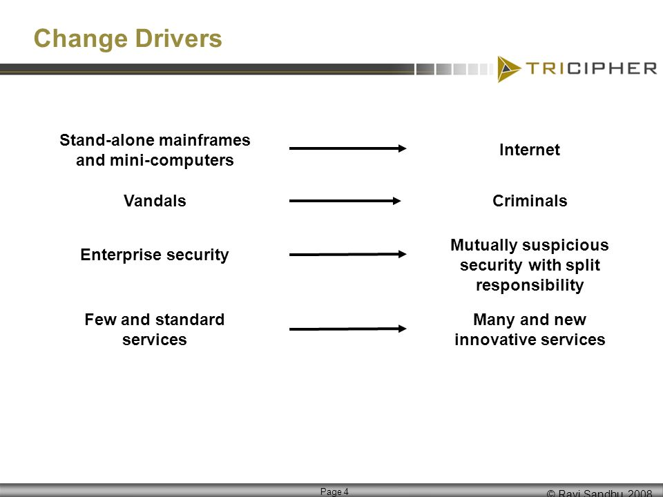 © Ravi Sandhu, 2008 Page 4 Change Drivers Stand-alone mainframes and mini-computers InternetEnterprise security Mutually suspicious security with split responsibility VandalsCriminals Few and standard services Many and new innovative services