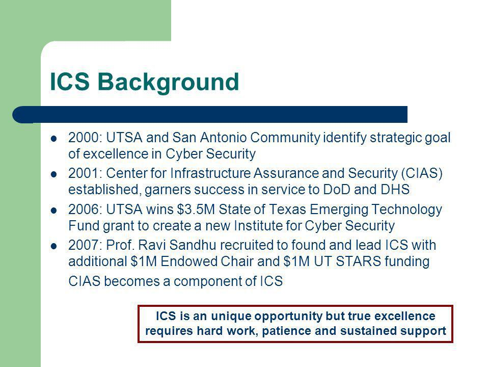 ICS Background 2000: UTSA and San Antonio Community identify strategic goal of excellence in Cyber Security 2001: Center for Infrastructure Assurance and Security (CIAS) established, garners success in service to DoD and DHS 2006: UTSA wins $3.5M State of Texas Emerging Technology Fund grant to create a new Institute for Cyber Security 2007: Prof.