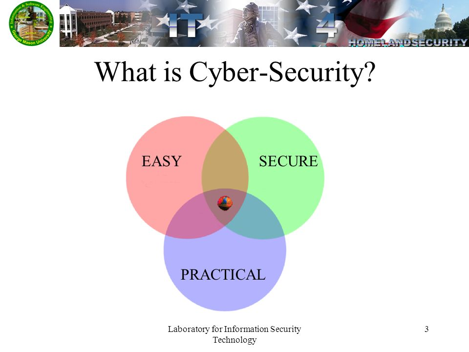 Laboratory for Information Security Technology 3 What is Cyber-Security EASYSECURE PRACTICAL