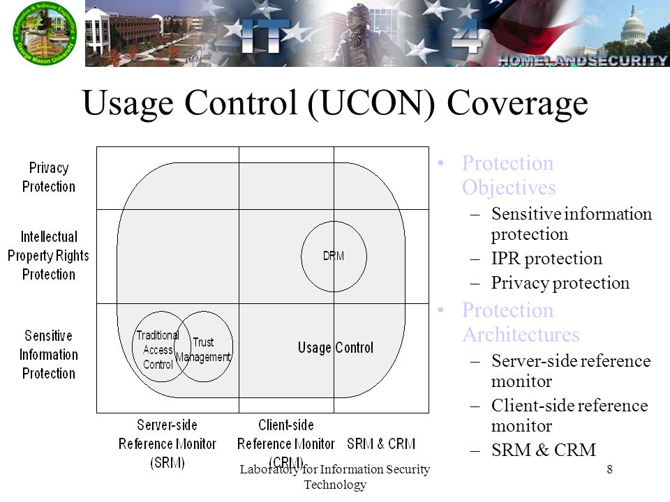 Laboratory for Information Security Technology 8 Usage Control (UCON) Coverage Protection Objectives –Sensitive information protection –IPR protection –Privacy protection Protection Architectures –Server-side reference monitor –Client-side reference monitor –SRM & CRM