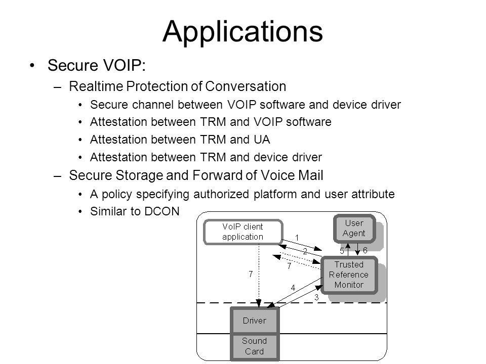 Applications Secure VOIP: –Realtime Protection of Conversation Secure channel between VOIP software and device driver Attestation between TRM and VOIP software Attestation between TRM and UA Attestation between TRM and device driver –Secure Storage and Forward of Voice Mail A policy specifying authorized platform and user attribute Similar to DCON