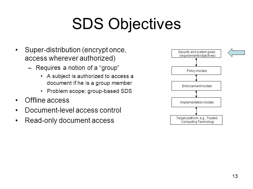 13 SDS Objectives Super-distribution (encrypt once, access wherever authorized) –Requires a notion of a group A subject is authorized to access a document if he is a group member Problem scope: group-based SDS Offline access Document-level access control Read-only document access Security and system goals (requirements/objectives) Target platform, e.g., Trusted Computing Technology Enforcement models Policy models Implementation models