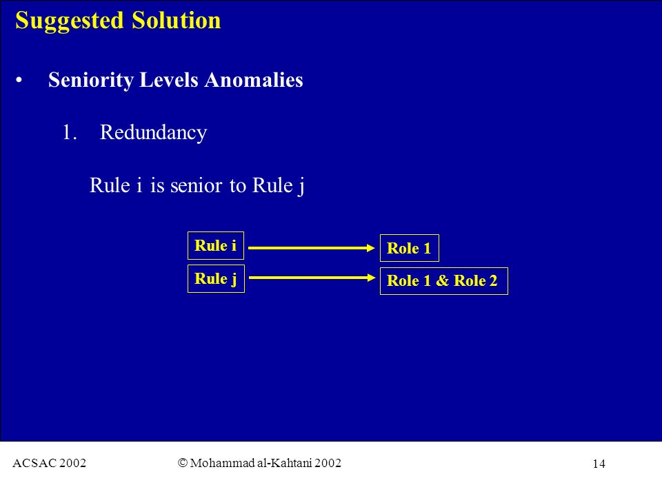 14 ACSAC 2002 © Mohammad al-Kahtani 2002 Suggested Solution Seniority Levels Anomalies 1.