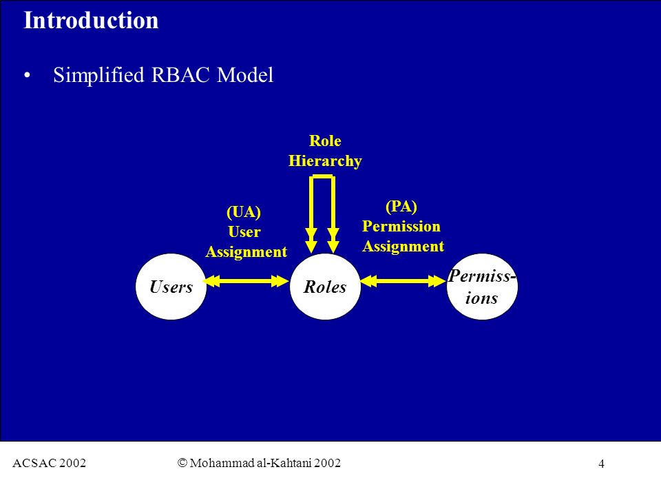 4 ACSAC 2002 © Mohammad al-Kahtani 2002 Introduction Simplified RBAC Model Role Hierarchy Users (UA) User Assignment (PA) Permission Assignment Roles Permiss- ions