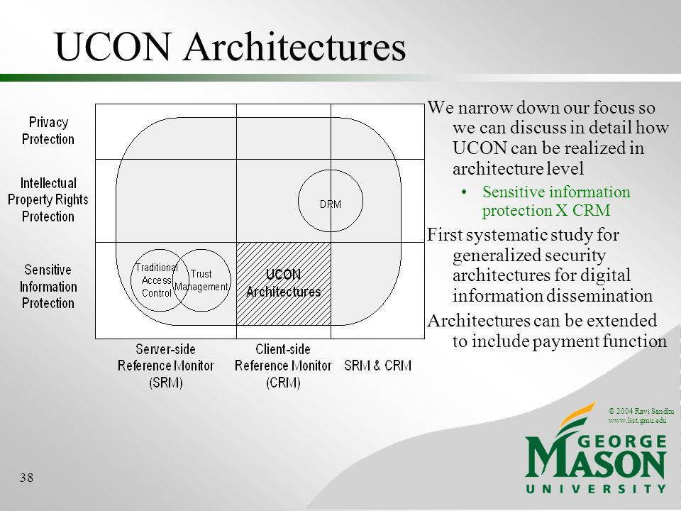 © 2004 Ravi Sandhu www.list.gmu.edu 38 UCON Architectures We narrow down our focus so we can discuss in detail how UCON can be realized in architecture level Sensitive information protection X CRM First systematic study for generalized security architectures for digital information dissemination Architectures can be extended to include payment function