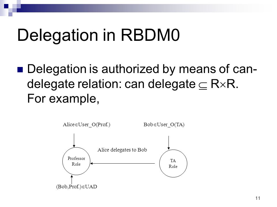 11 Delegation in RBDM0 Delegation is authorized by means of can- delegate relation: can delegate R R.