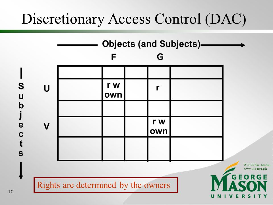© 2004 Ravi Sandhu   10 Discretionary Access Control (DAC) U r w own V F SubjectsSubjects Objects (and Subjects) r w own G r Rights are determined by the owners