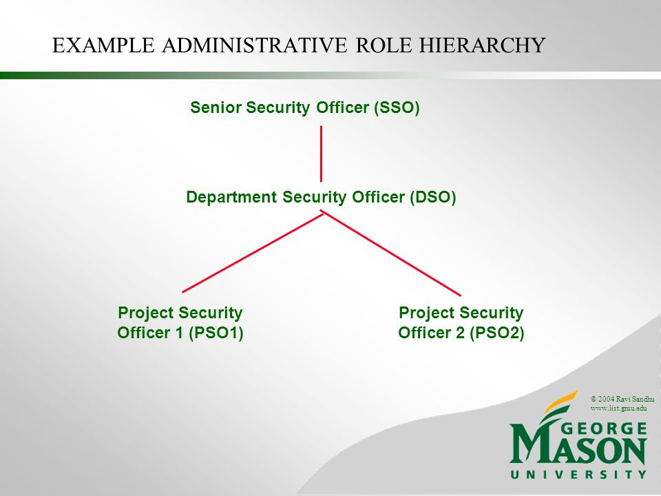© 2004 Ravi Sandhu   EXAMPLE ADMINISTRATIVE ROLE HIERARCHY Senior Security Officer (SSO) Department Security Officer (DSO) Project Security Officer 1 (PSO1) Project Security Officer 2 (PSO2)