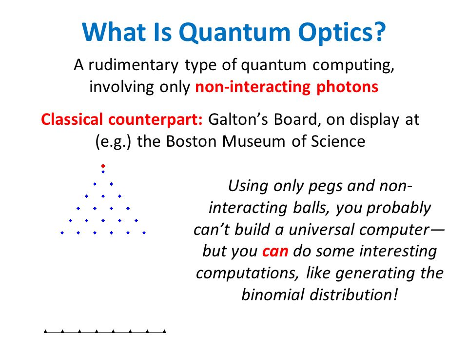 What Is Quantum Optics.