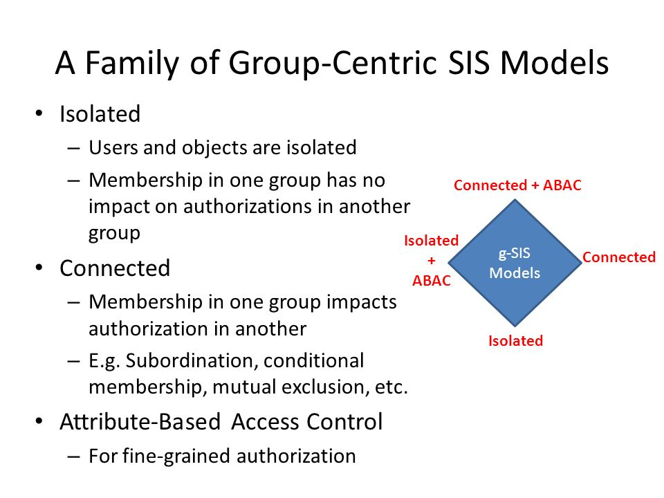 A Family of Group-Centric SIS Models g-SIS Models Isolated Connected Isolated + ABAC Connected + ABAC Isolated – Users and objects are isolated – Membership in one group has no impact on authorizations in another group Connected – Membership in one group impacts authorization in another – E.g.