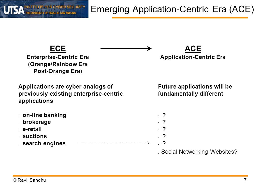INSTITUTE FOR CYBER SECURITY Emerging Application-Centric Era (ACE) © Ravi Sandhu7 ECE Enterprise-Centric Era (Orange/Rainbow Era Post-Orange Era) ACE Application-Centric Era Applications are cyber analogs of previously existing enterprise-centric applications on-line banking brokerage e-retail auctions search engines Future applications will be fundamentally different .