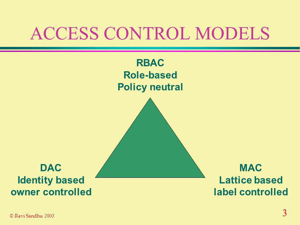 3 © Ravi Sandhu 2003 ACCESS CONTROL MODELS RBAC Role-based Policy neutral DAC Identity based owner controlled MAC Lattice based label controlled