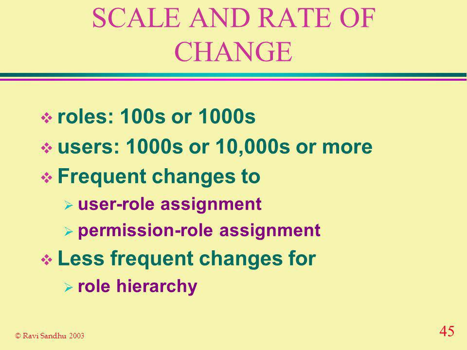 45 © Ravi Sandhu 2003 SCALE AND RATE OF CHANGE roles: 100s or 1000s users: 1000s or 10,000s or more Frequent changes to user-role assignment permission-role assignment Less frequent changes for role hierarchy