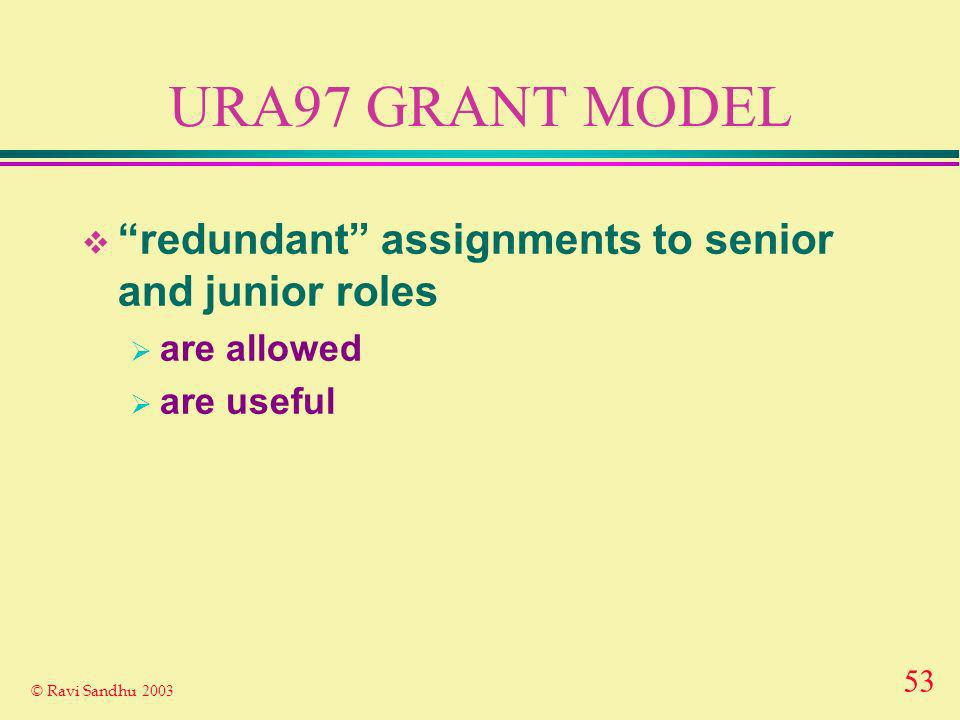 53 © Ravi Sandhu 2003 URA97 GRANT MODEL redundant assignments to senior and junior roles are allowed are useful