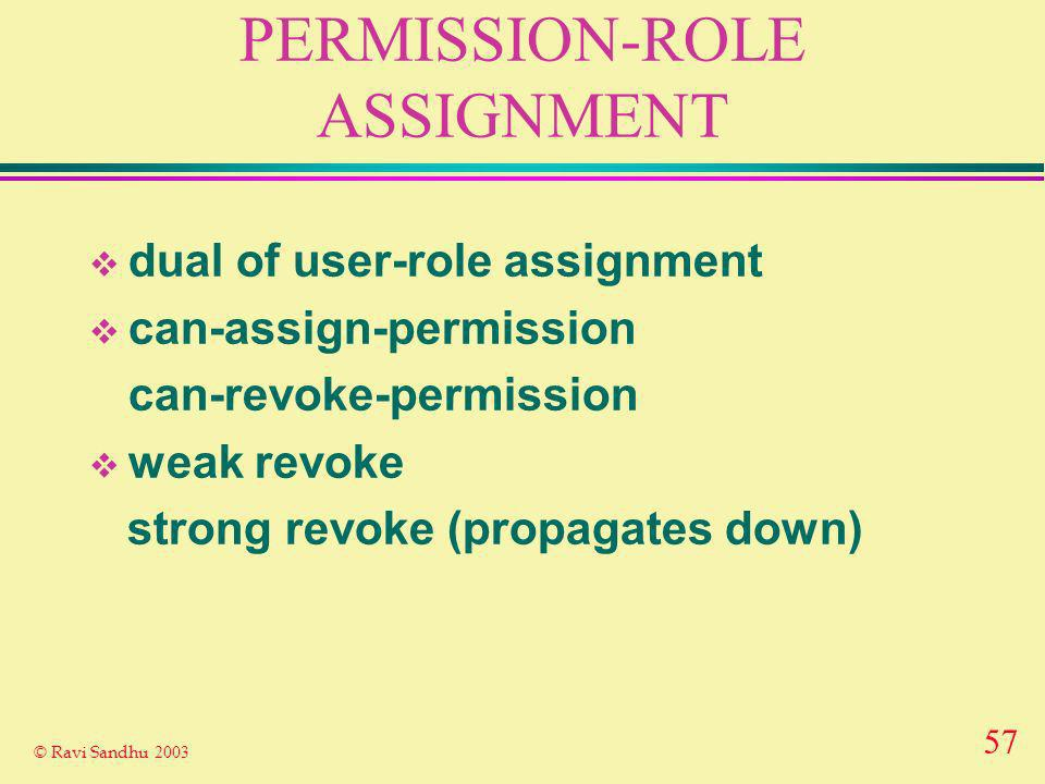 57 © Ravi Sandhu 2003 PERMISSION-ROLE ASSIGNMENT dual of user-role assignment can-assign-permission can-revoke-permission weak revoke strong revoke (propagates down)