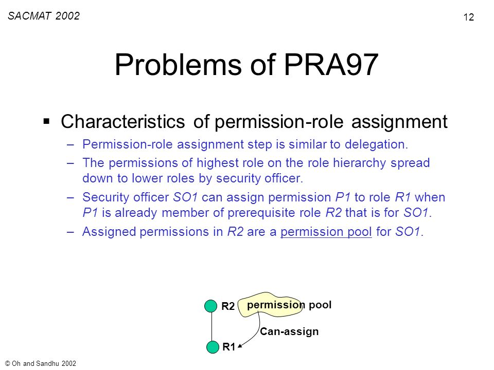12 SACMAT 2002 © Oh and Sandhu 2002 Problems of PRA97 Characteristics of permission-role assignment –Permission-role assignment step is similar to delegation.