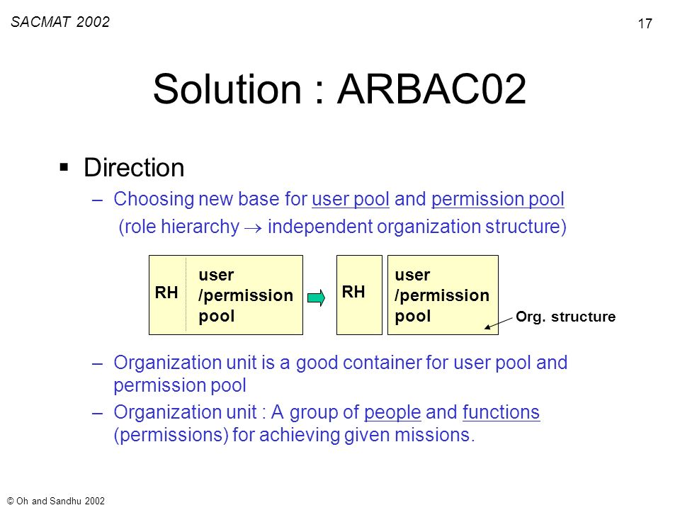 17 SACMAT 2002 © Oh and Sandhu 2002 Solution : ARBAC02 Direction –Choosing new base for user pool and permission pool (role hierarchy independent organization structure) –Organization unit is a good container for user pool and permission pool –Organization unit : A group of people and functions (permissions) for achieving given missions.