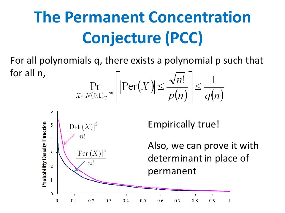For all polynomials q, there exists a polynomial p such that for all n, The Permanent Concentration Conjecture (PCC) Empirically true.