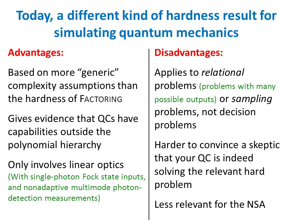 Advantages: Based on more generic complexity assumptions than the hardness of F ACTORING Gives evidence that QCs have capabilities outside the polynomial hierarchy Only involves linear optics (With single-photon Fock state inputs, and nonadaptive multimode photon- detection measurements) Today, a different kind of hardness result for simulating quantum mechanics Disadvantages: Applies to relational problems (problems with many possible outputs) or sampling problems, not decision problems Harder to convince a skeptic that your QC is indeed solving the relevant hard problem Less relevant for the NSA