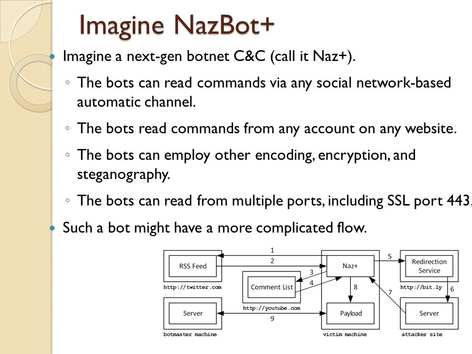 Imagine NazBot+ Imagine a next-gen botnet C&C (call it Naz+).