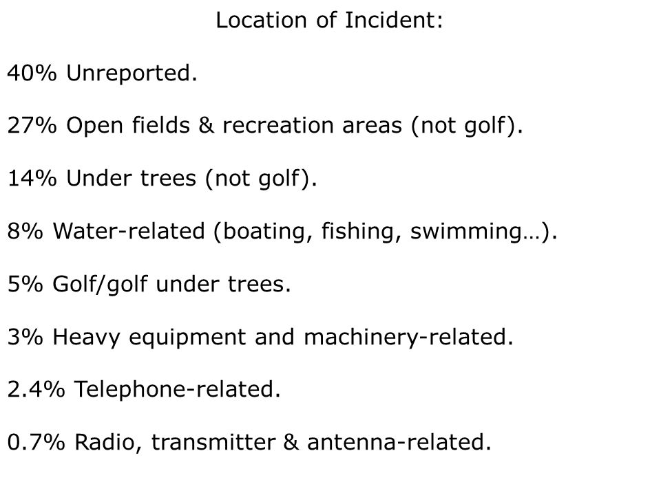 Location of Incident: 40% Unreported. 27% Open fields & recreation areas (not golf).