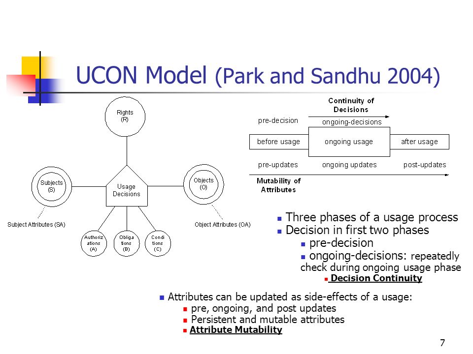 7 UCON Model (Park and Sandhu 2004) Attributes can be updated as side-effects of a usage: pre, ongoing, and post updates Persistent and mutable attributes Attribute Mutability Three phases of a usage process Decision in first two phases pre-decision ongoing-decisions: repeatedly check during ongoing usage phase Decision Continuity