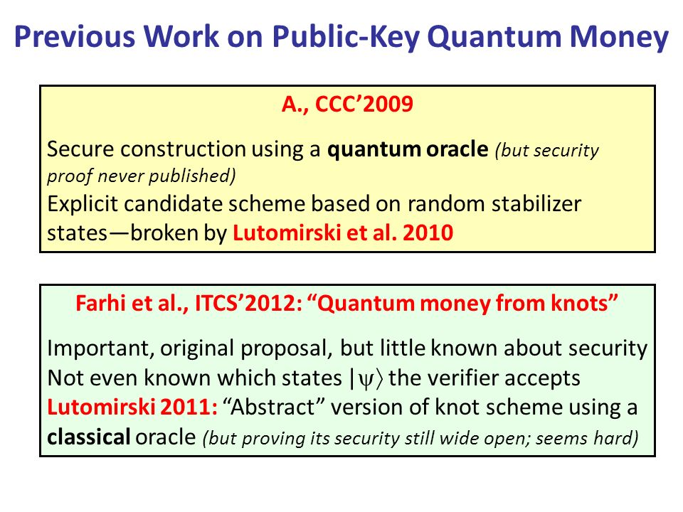 Previous Work on Public-Key Quantum Money A., CCC2009 Secure construction using a quantum oracle (but security proof never published) Explicit candidate scheme based on random stabilizer statesbroken by Lutomirski et al.