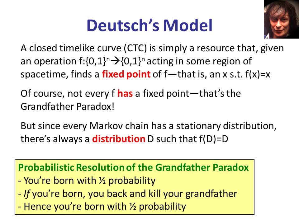Deutschs Model A closed timelike curve (CTC) is simply a resource that, given an operation f:{0,1} n {0,1} n acting in some region of spacetime, finds a fixed point of fthat is, an x s.t.