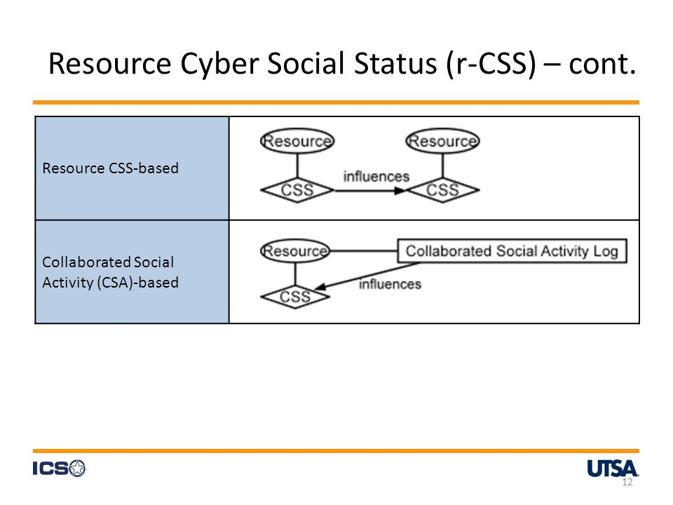Resource Cyber Social Status (r-CSS) – cont.