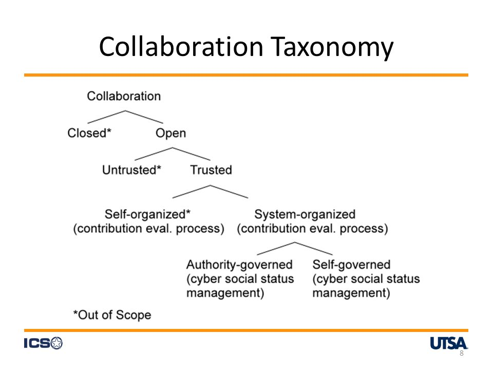 Collaboration Taxonomy 8