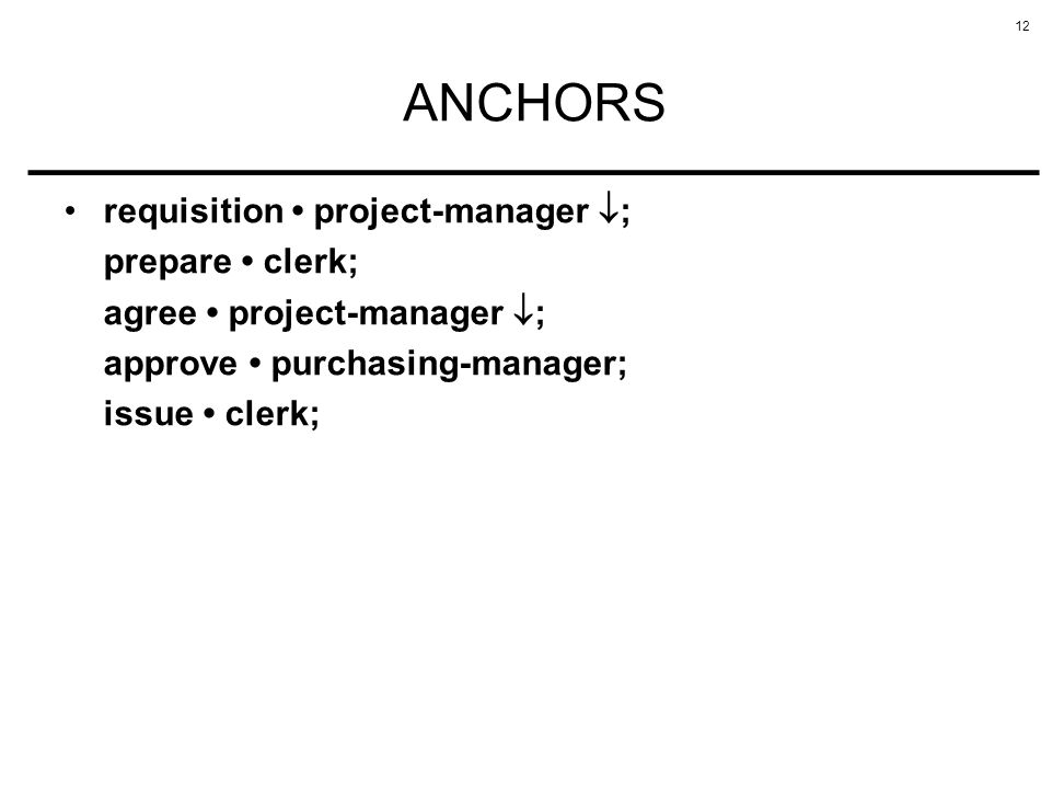 12 ANCHORS requisition project-manager ; prepare clerk; agree project-manager ; approve purchasing-manager; issue clerk;
