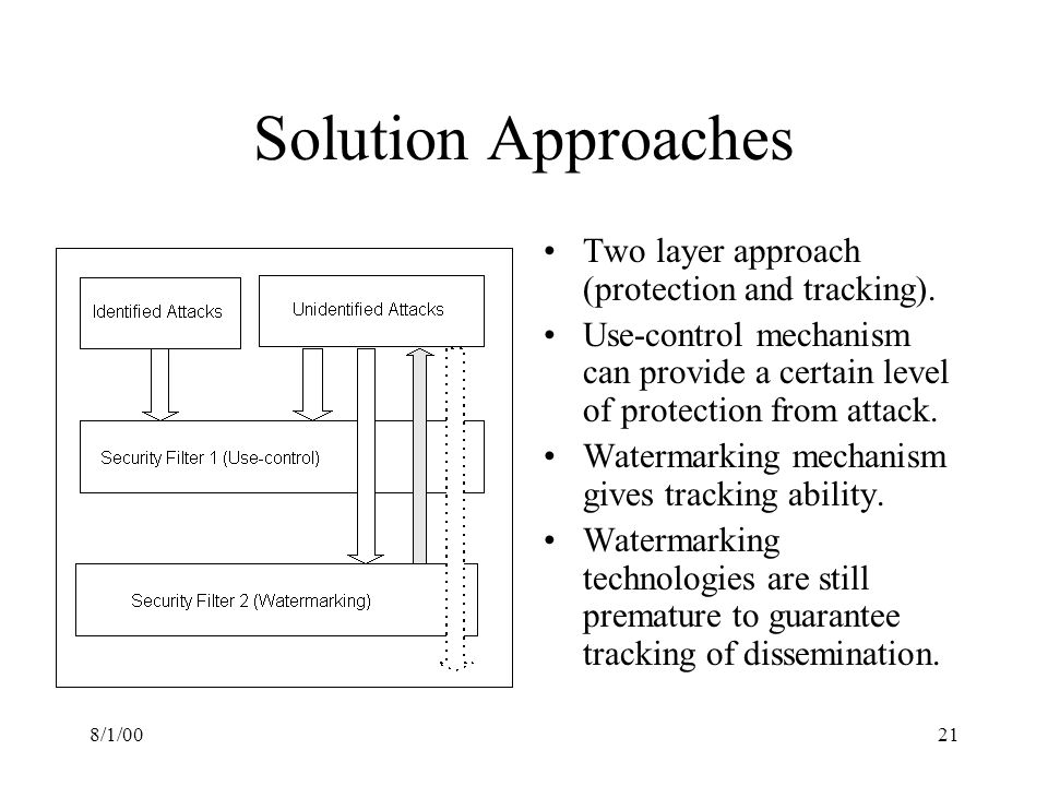 8/1/0021 Solution Approaches Two layer approach (protection and tracking).