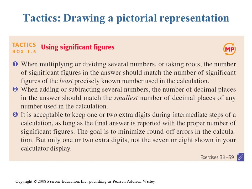 Tactics: Drawing a pictorial representation
