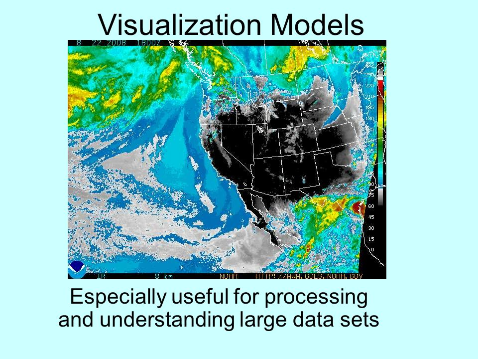 Visualization Models Especially useful for processing and understanding large data sets