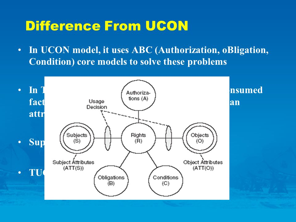 Difference From UCON In UCON model, it uses ABC (Authorization, oBligation, Condition) core models to solve these problems In TUCON model, we consider temporal and consumed factors as attributes of Authorizations rather than attributes of subjects or objects Support delegation TUCON is simple to be implemented.