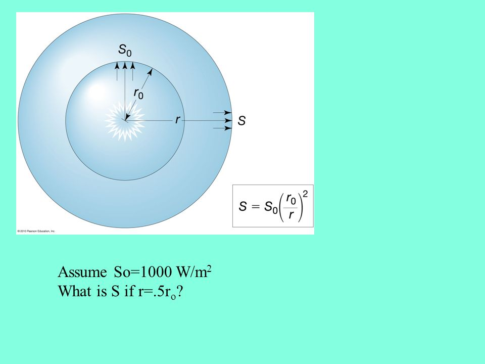 Assume So=1000 W/m 2 What is S if r=.5r o