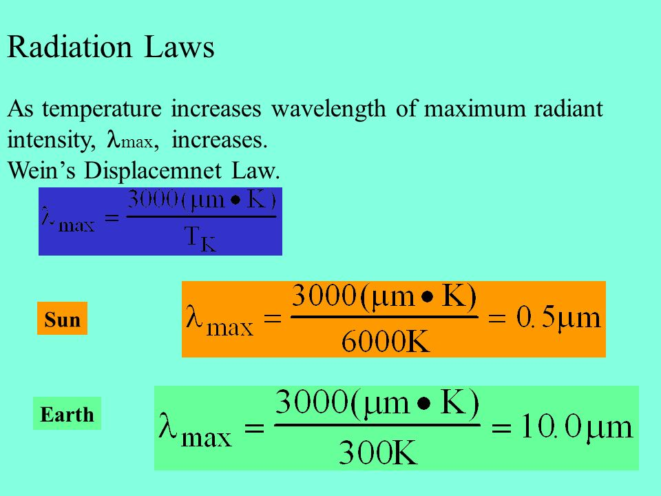 Radiation Laws As temperature increases wavelength of maximum radiant intensity, max, increases.