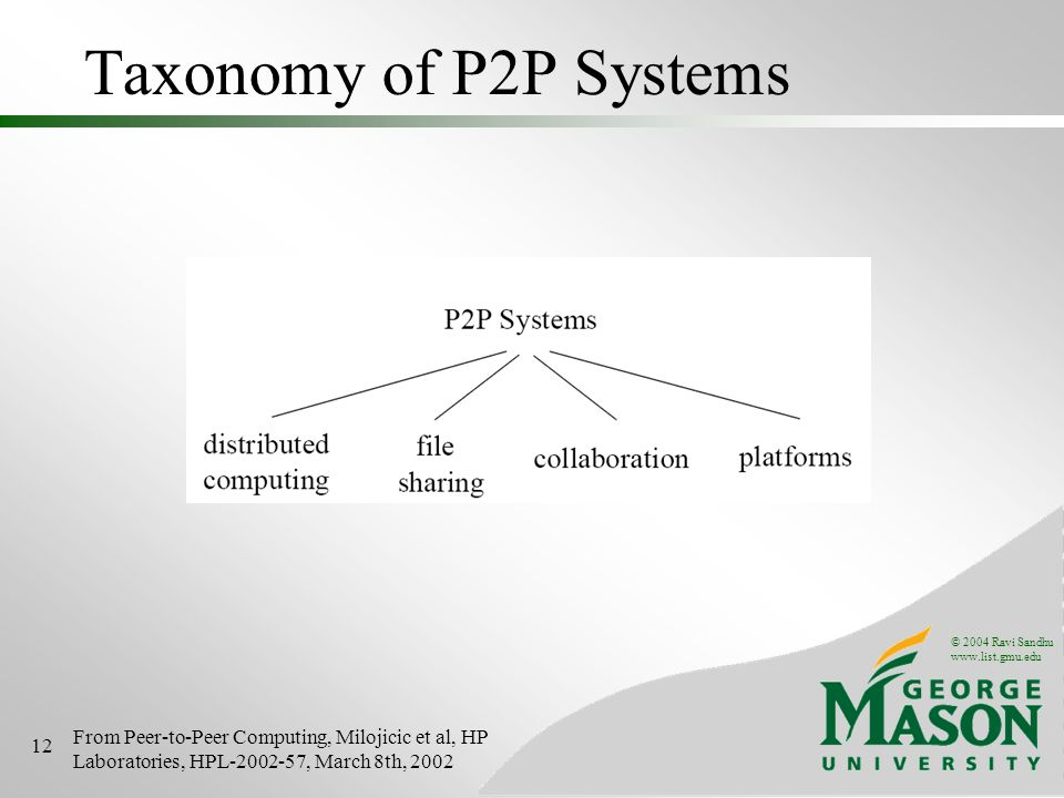 © 2004 Ravi Sandhu   12 Taxonomy of P2P Systems From Peer-to-Peer Computing, Milojicic et al, HP Laboratories, HPL , March 8th, 2002