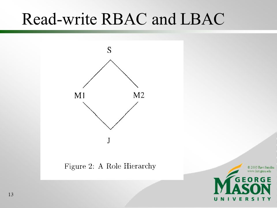 © 2005 Ravi Sandhu   13 Read-write RBAC and LBAC