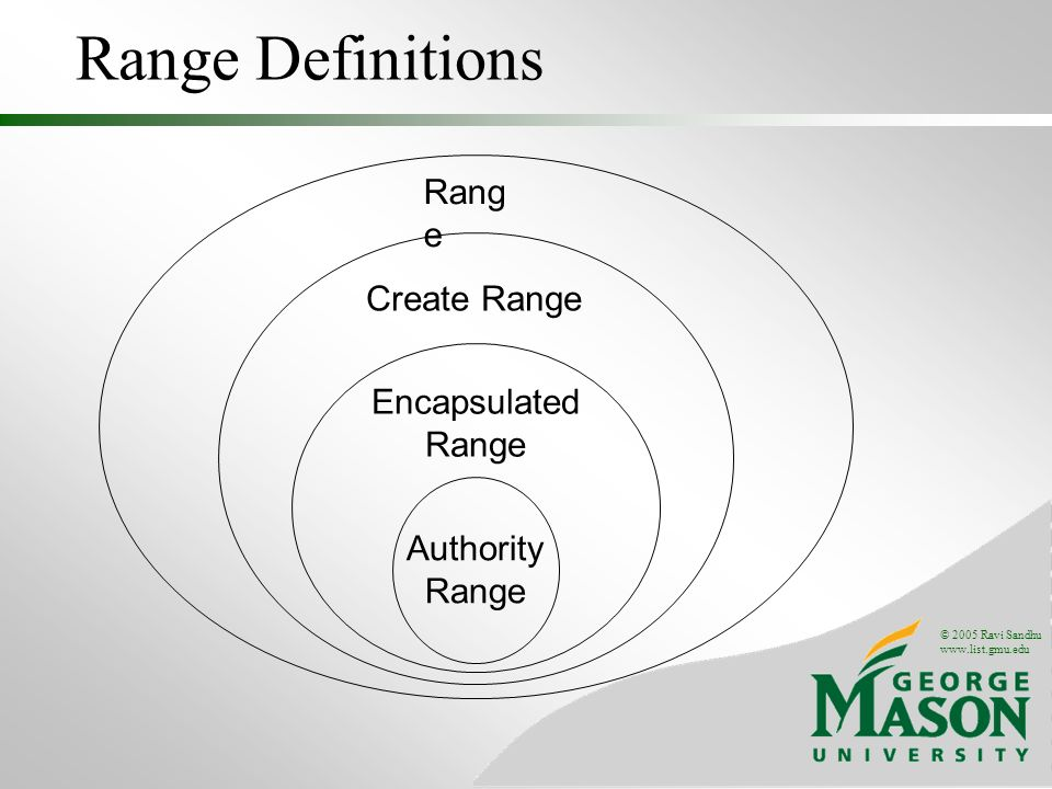 © 2005 Ravi Sandhu www.list.gmu.edu Range Definitions Rang e Create Range Encapsulated Range Authority Range