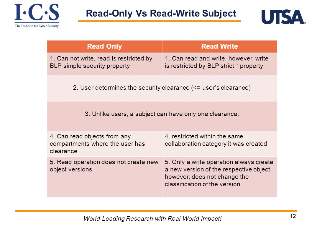 Read-Only Vs Read-Write Subject World-Leading Research with Real-World Impact.