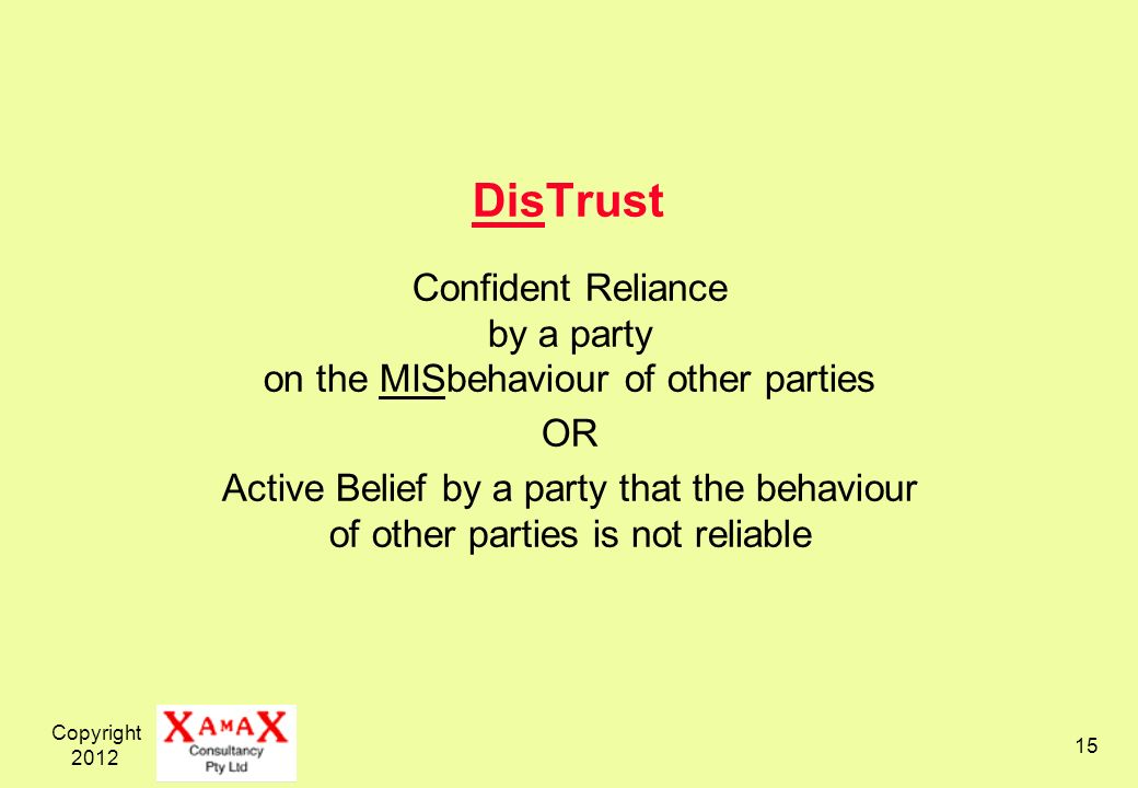 Copyright DisTrust Confident Reliance by a party on the MISbehaviour of other parties OR Active Belief by a party that the behaviour of other parties is not reliable