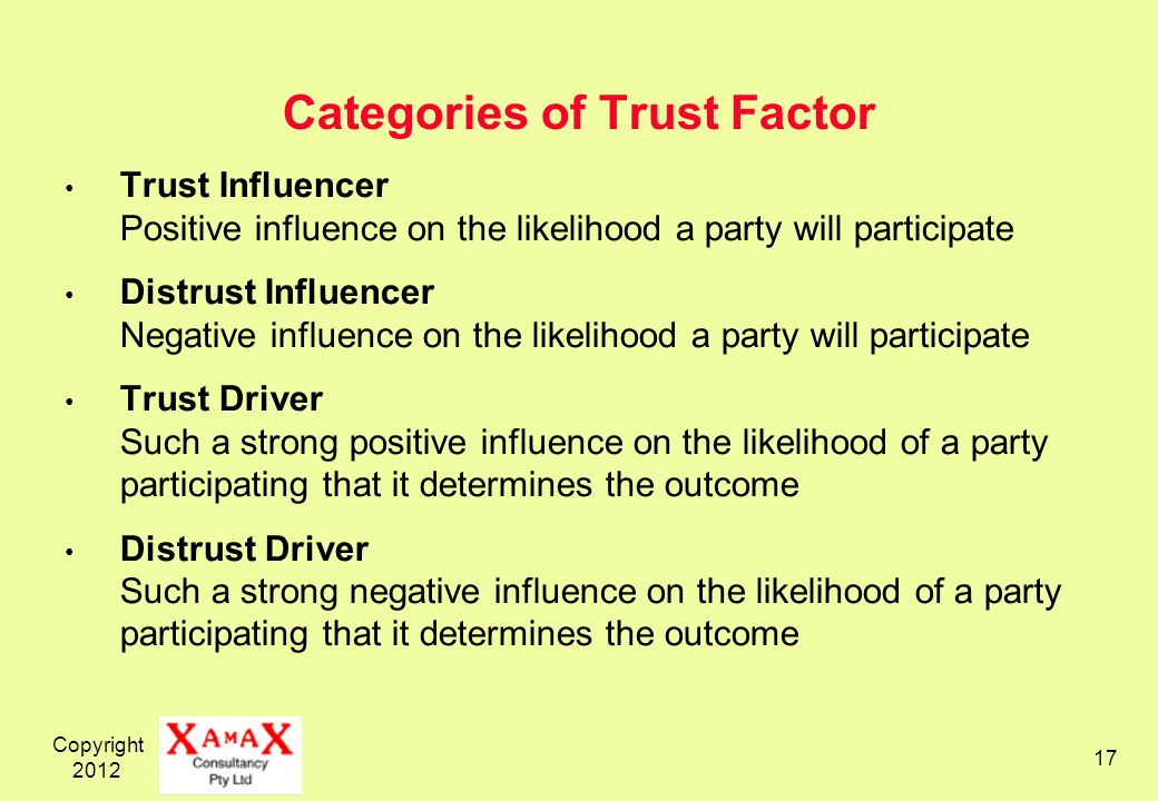 Copyright Categories of Trust Factor Trust Influencer Positive influence on the likelihood a party will participate Distrust Influencer Negative influence on the likelihood a party will participate Trust Driver Such a strong positive influence on the likelihood of a party participating that it determines the outcome Distrust Driver Such a strong negative influence on the likelihood of a party participating that it determines the outcome