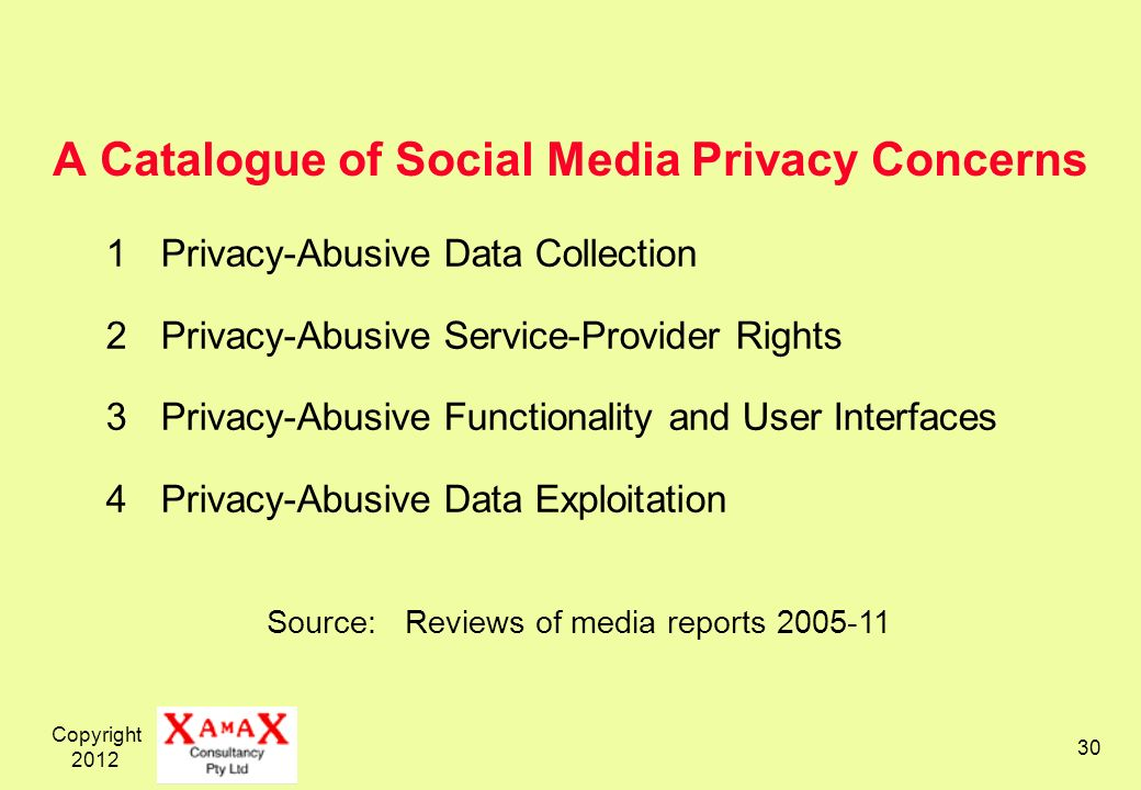 Copyright A Catalogue of Social Media Privacy Concerns 1Privacy-Abusive Data Collection 2Privacy-Abusive Service-Provider Rights 3Privacy-Abusive Functionality and User Interfaces 4Privacy-Abusive Data Exploitation Source: Reviews of media reports